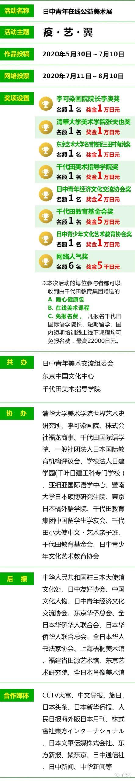 千代田新闻|倒计时第三天!疫·艺·翼 2020日中青年在线公益美术展 在线投票火热进行中!!!