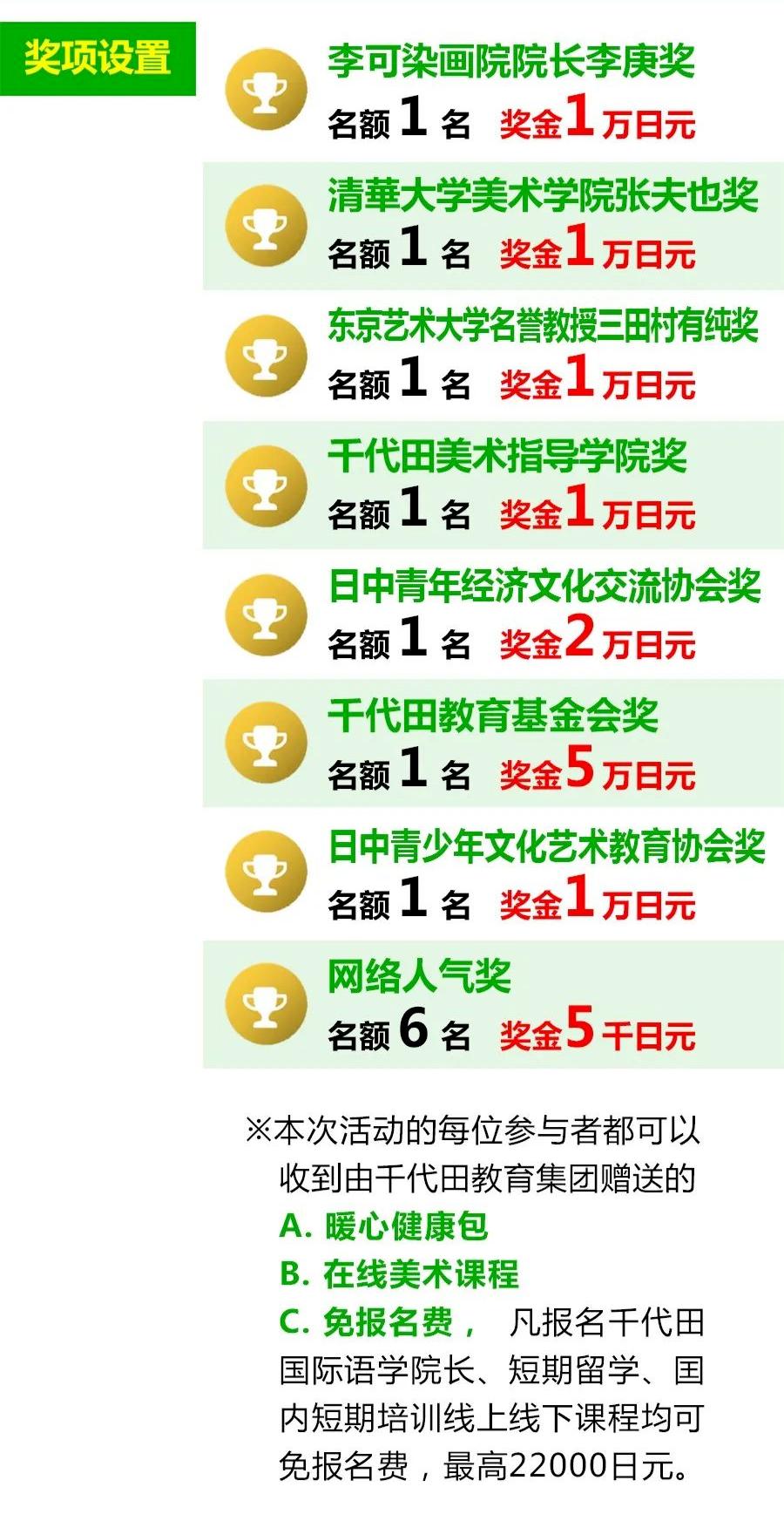 千代田新闻|获奖结果揭晓!疫·艺·翼 2020日中青年在线公益美术展获奖者名单