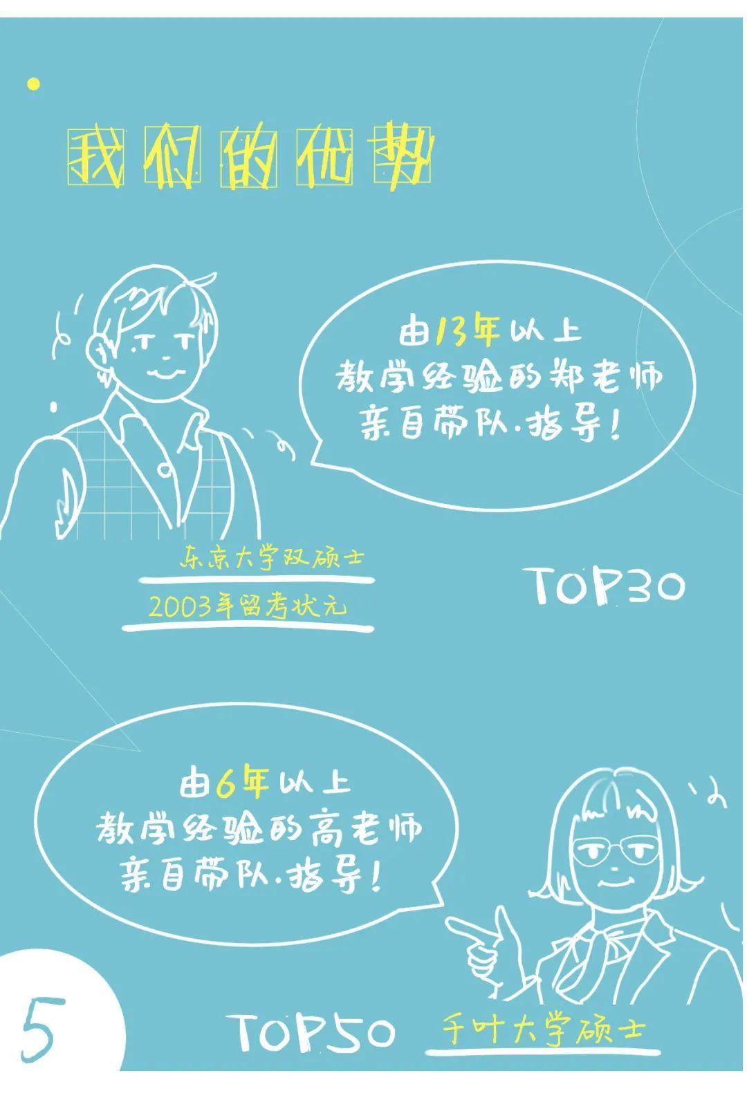 千代田文理 精英升学保证班TOP30·50